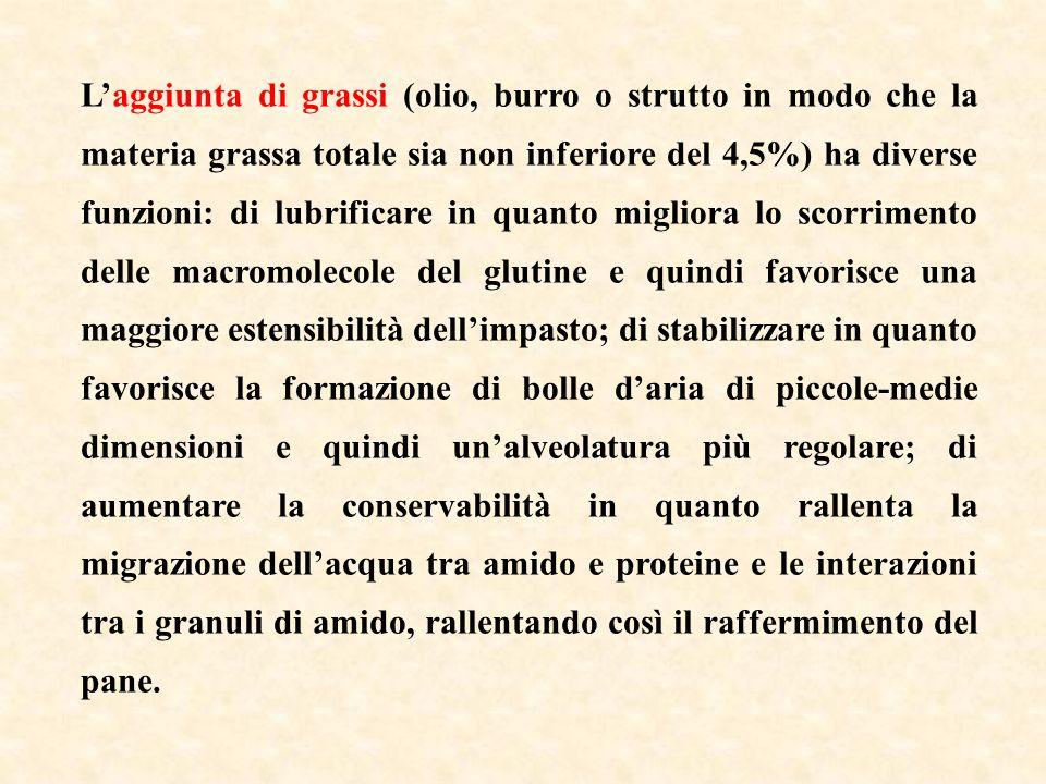 L'aggiunta di grassi (olio, burro o strutto in modo che la materia grassa totale sia non inferiore del 4,5%) ha diverse funzioni: di lubrificare in quanto migliora lo scorrimento delle macromolecole del glutine e quindi favorisce una maggiore estensibilità dell'impasto; di stabilizzare in quanto favorisce la formazione di bolle d'aria di piccole-medie dimensioni e quindi un'alveolatura più regolare; di aumentare la conservabilità in quanto rallenta la migrazione dell'acqua tra amido e proteine e le interazioni tra i granuli di amido, rallentando così il raffermimento del pane.