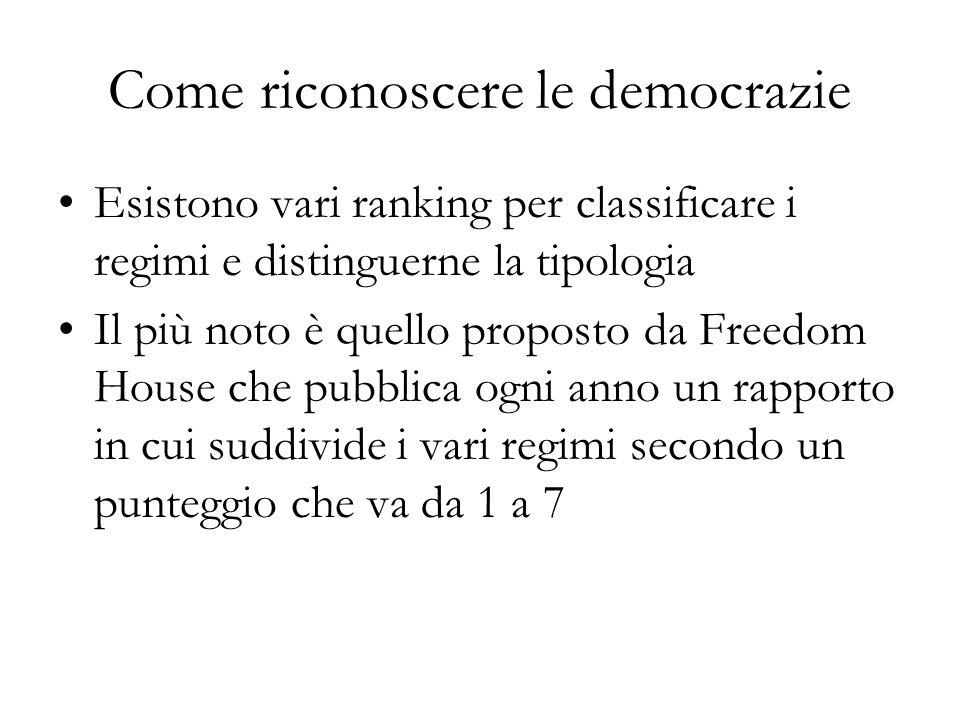 Come riconoscere le democrazie