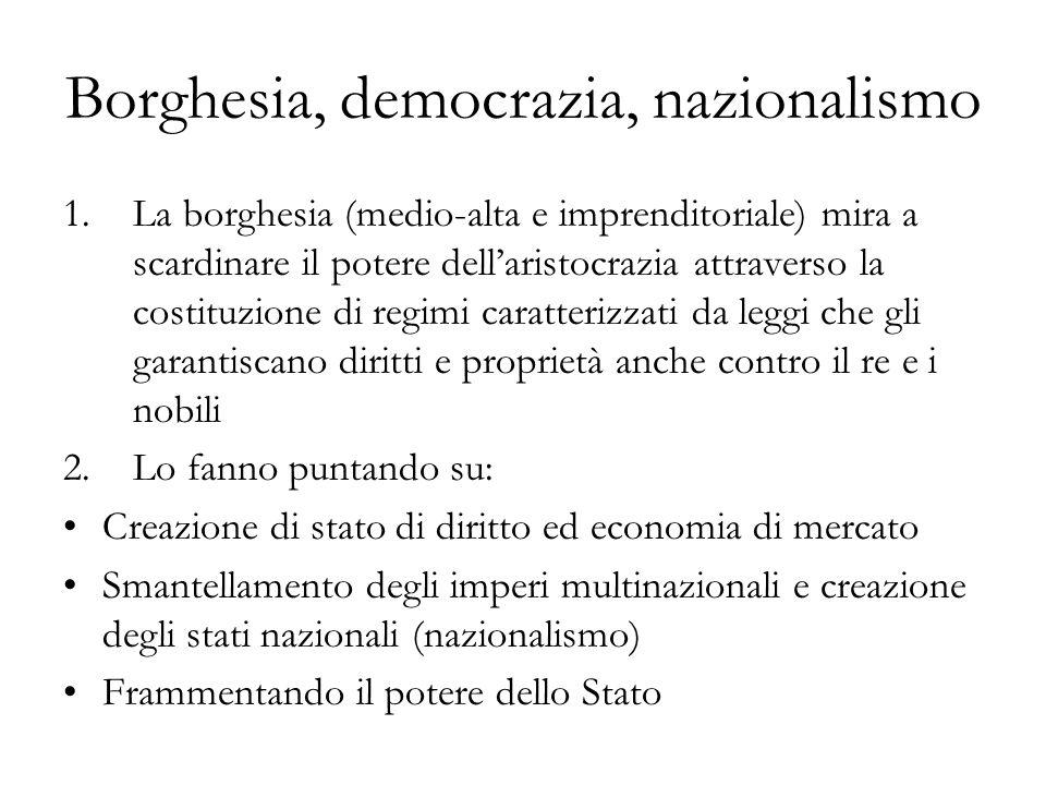 Borghesia, democrazia, nazionalismo