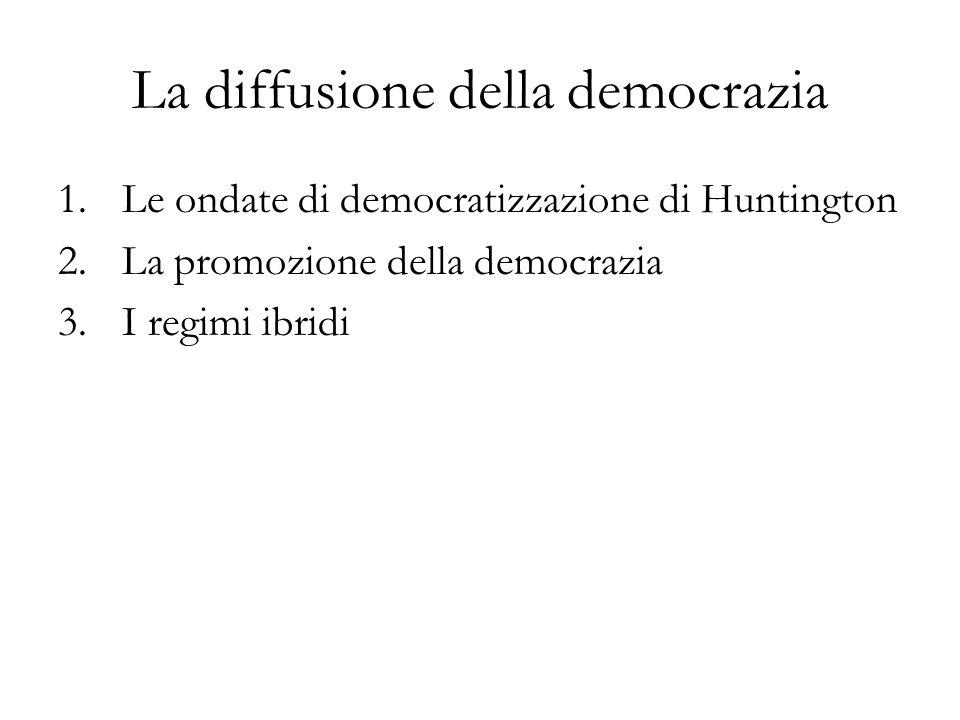 La diffusione della democrazia