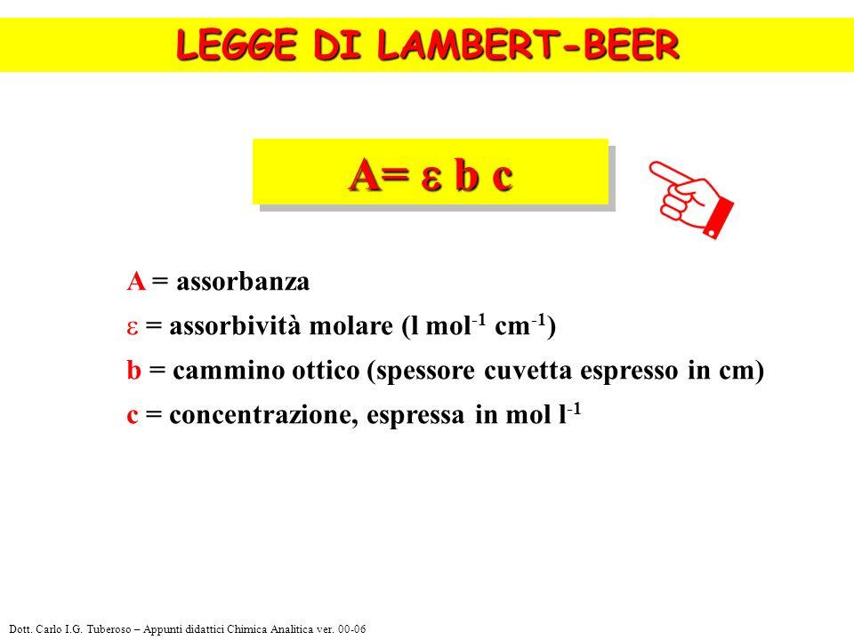 A= e b c LEGGE DI LAMBERT-BEER A = assorbanza