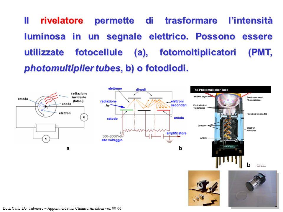 Il rivelatore permette di trasformare l'intensità luminosa in un segnale elettrico. Possono essere utilizzate fotocellule (a), fotomoltiplicatori (PMT, photomultiplier tubes, b) o fotodiodi.