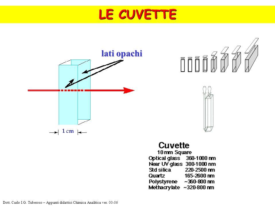 LE CUVETTE lati opachi Dott. Carlo I.G. Tuberoso – Appunti didattici Chimica Analitica ver. 00-06