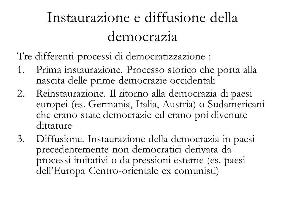 Instaurazione e diffusione della democrazia