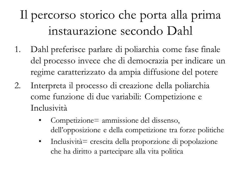 Il percorso storico che porta alla prima instaurazione secondo Dahl