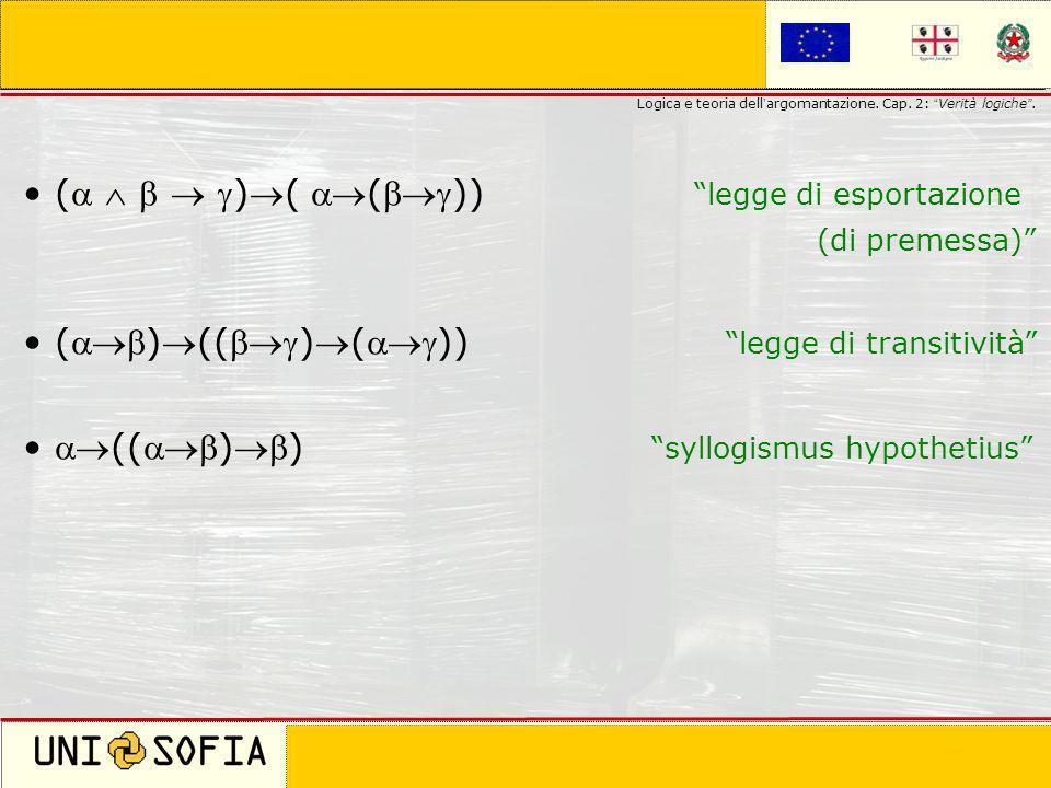(    )( ()) legge di esportazione