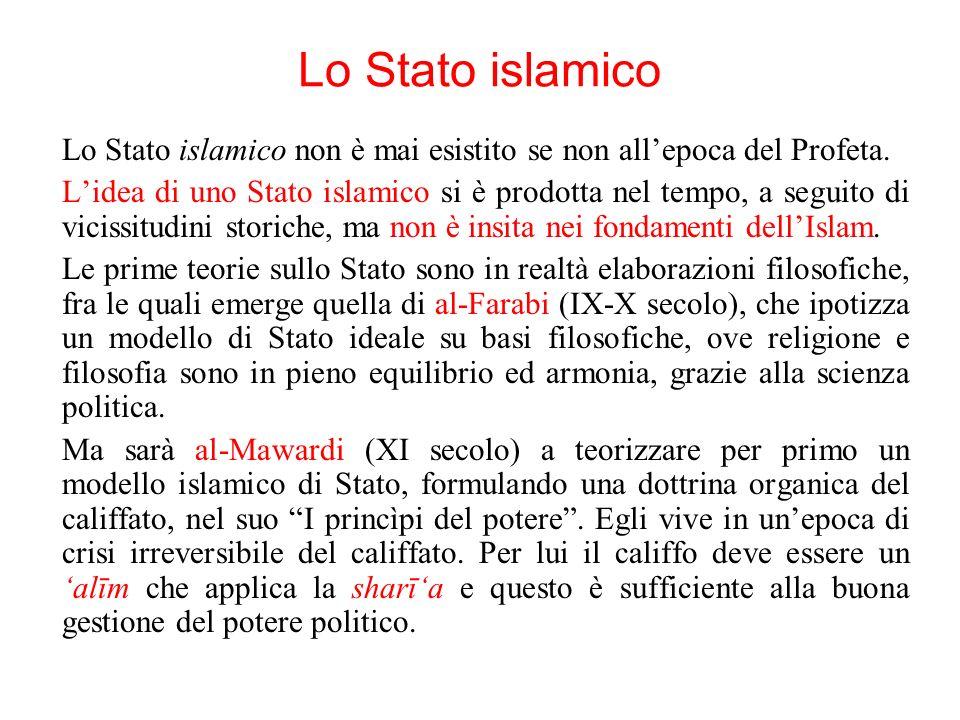 Lo Stato islamico Lo Stato islamico non è mai esistito se non all'epoca del Profeta.