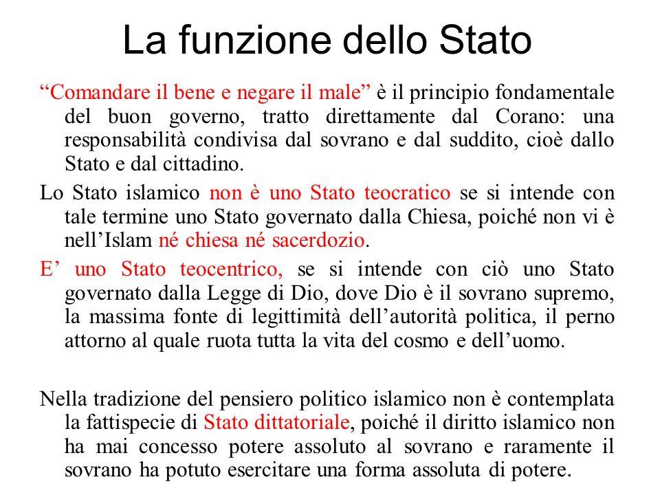 La funzione dello Stato