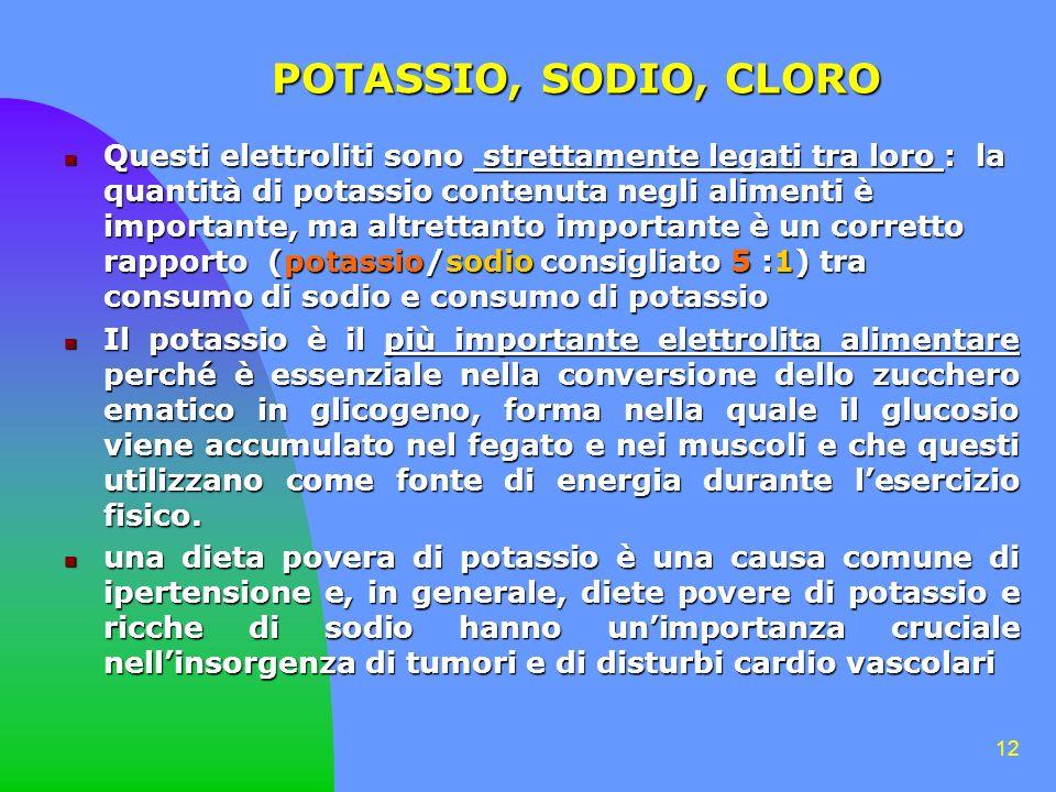 POTASSIO, SODIO, CLORO