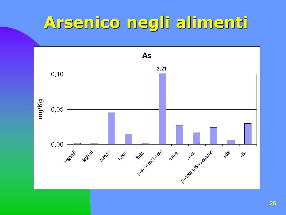 Arsenico negli alimenti