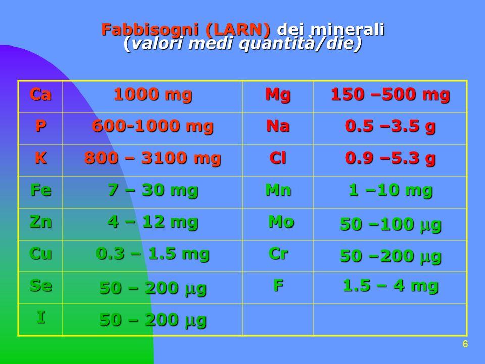 Fabbisogni (LARN) dei minerali (valori medi quantità/die)