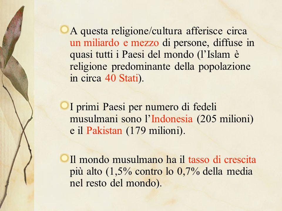 A questa religione/cultura afferisce circa un miliardo e mezzo di persone, diffuse in quasi tutti i Paesi del mondo (l'Islam è religione predominante della popolazione in circa 40 Stati).