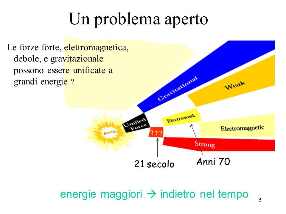 Un problema aperto energie maggiori  indietro nel tempo Anni 70