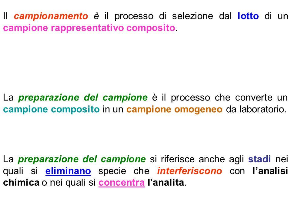 Il campionamento è il processo di selezione dal lotto di un campione rappresentativo composito.