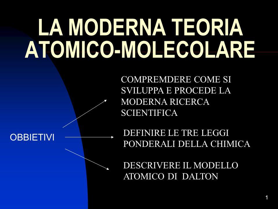 LA MODERNA TEORIA ATOMICO-MOLECOLARE