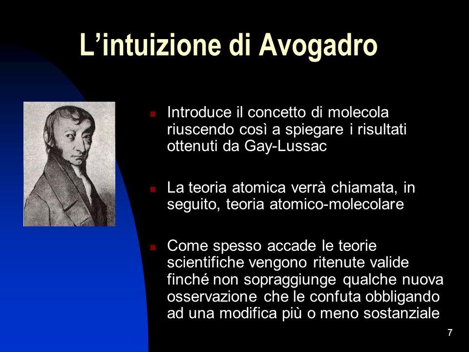 L'intuizione di Avogadro