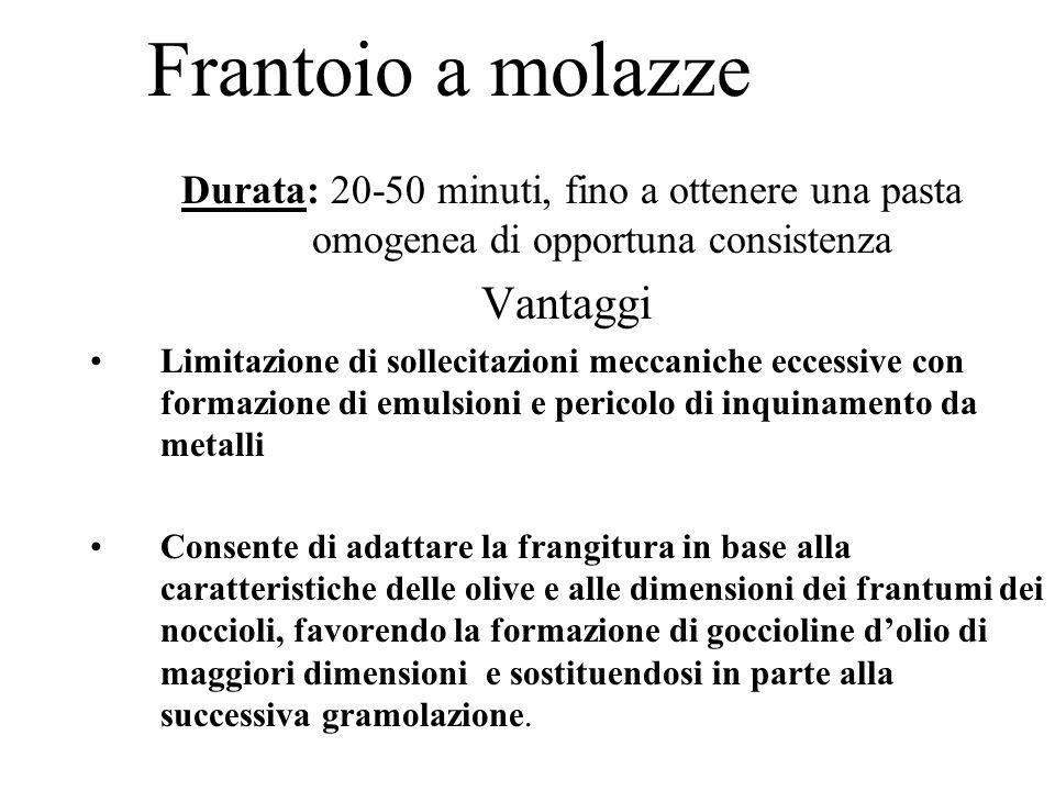 Frantoio a molazze Vantaggi