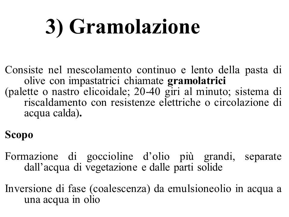 3) Gramolazione Consiste nel mescolamento continuo e lento della pasta di olive con impastatrici chiamate gramolatrici.