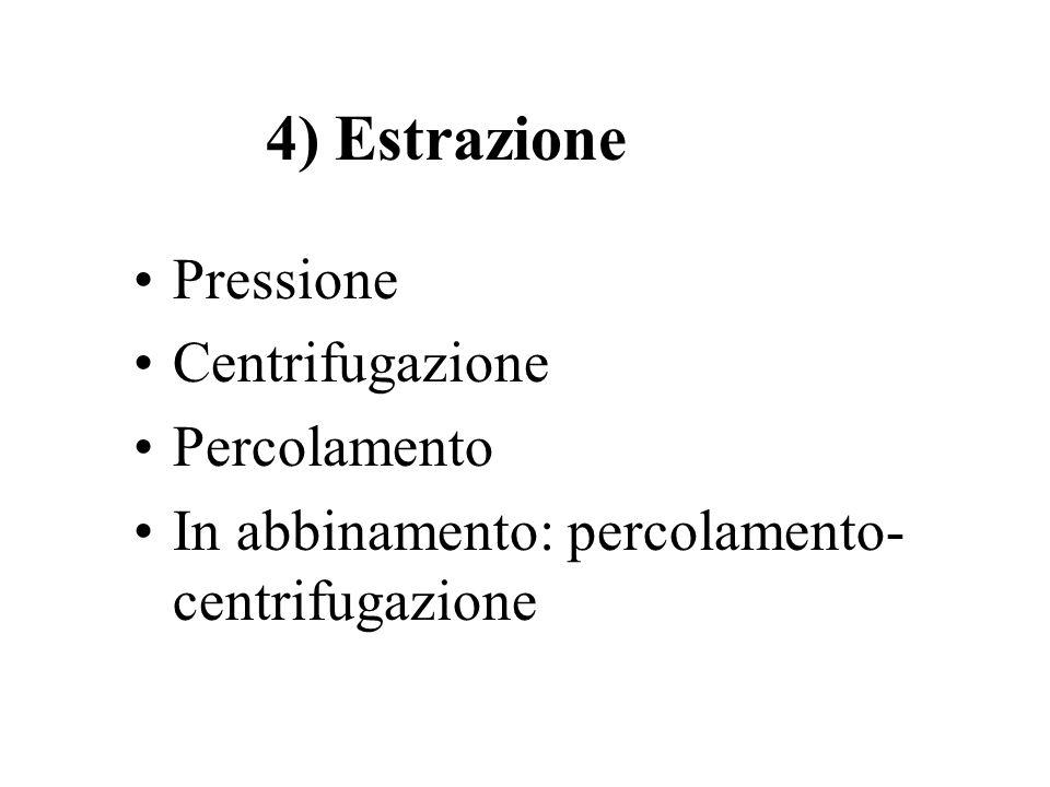 4) Estrazione Pressione Centrifugazione Percolamento