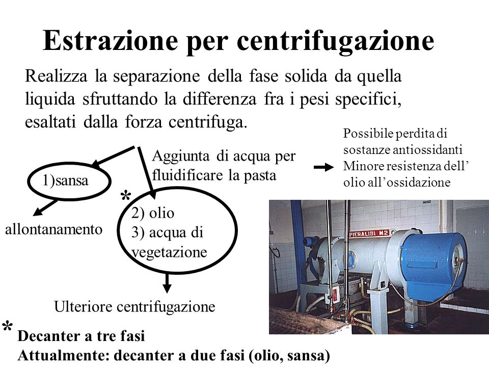 Estrazione per centrifugazione