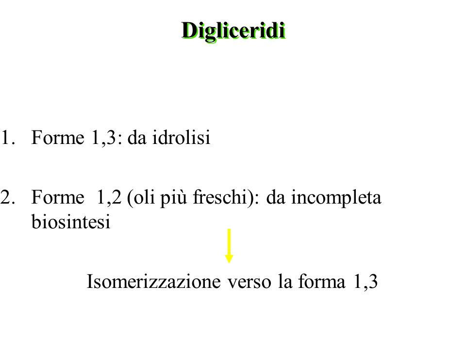 Isomerizzazione verso la forma 1,3