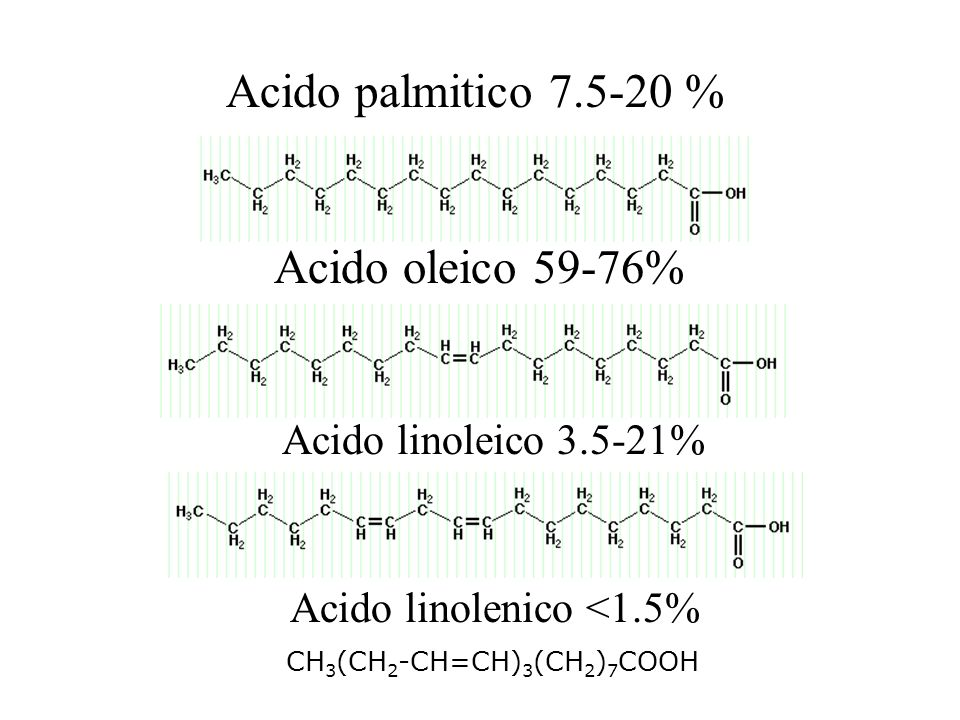 CH3(CH2-CH=CH)3(CH2)7COOH