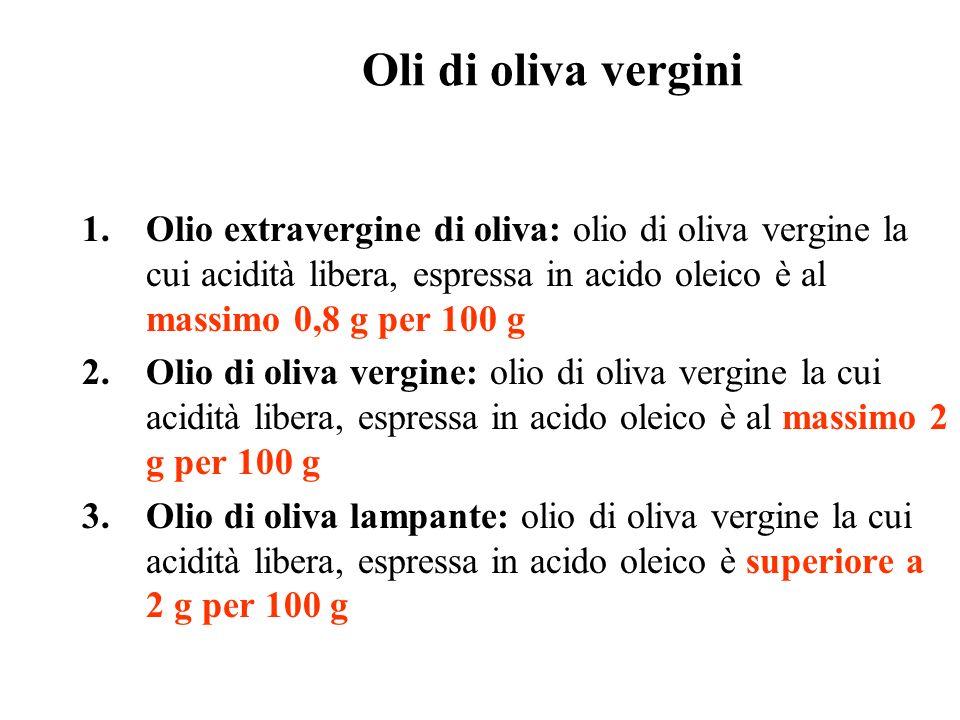 Oli di oliva vergini Olio extravergine di oliva: olio di oliva vergine la cui acidità libera, espressa in acido oleico è al massimo 0,8 g per 100 g.