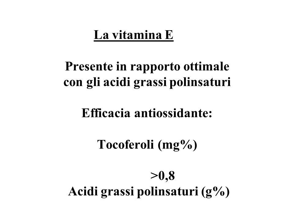 La vitamina E Presente in rapporto ottimale con gli acidi grassi polinsaturi Efficacia antiossidante: Tocoferoli (mg%) >0,8 Acidi grassi polinsaturi (g%)
