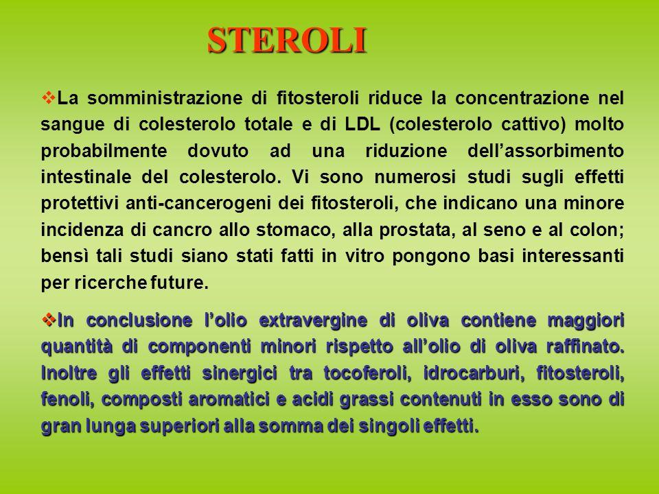STEROLI