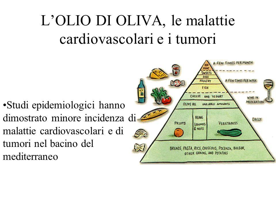 L'OLIO DI OLIVA, le malattie cardiovascolari e i tumori