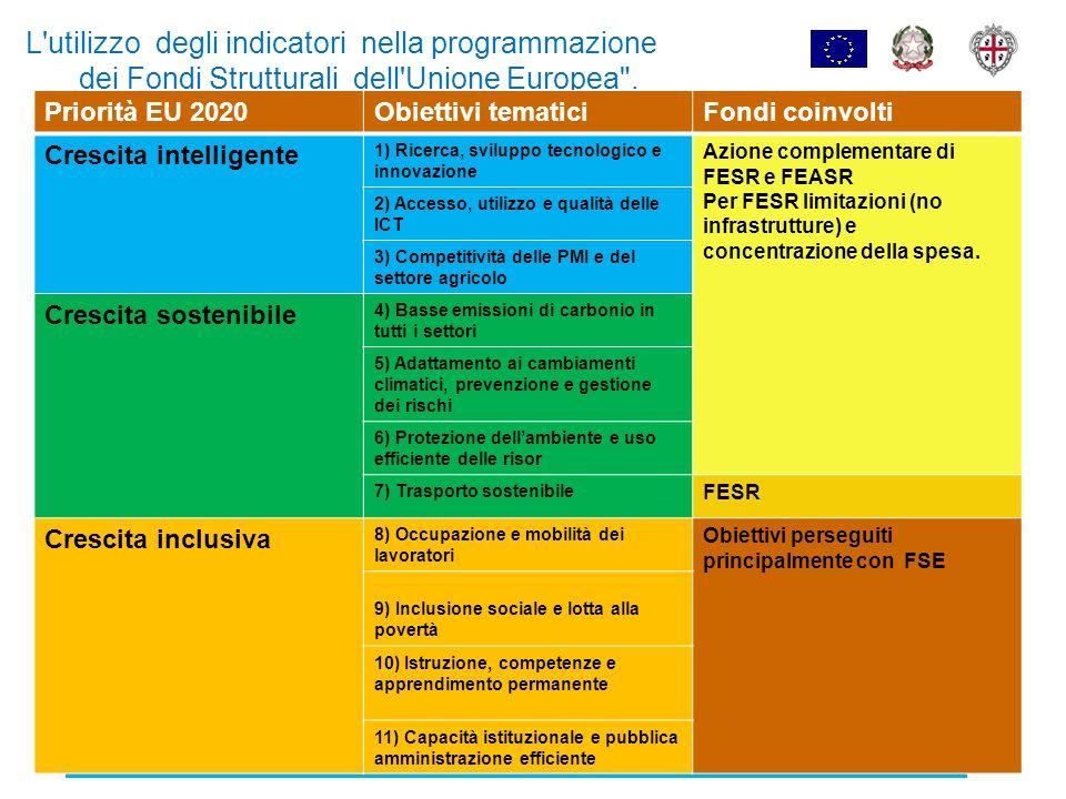 L utilizzo degli indicatori nella programmazione dei Fondi Strutturali dell Unione Europea .