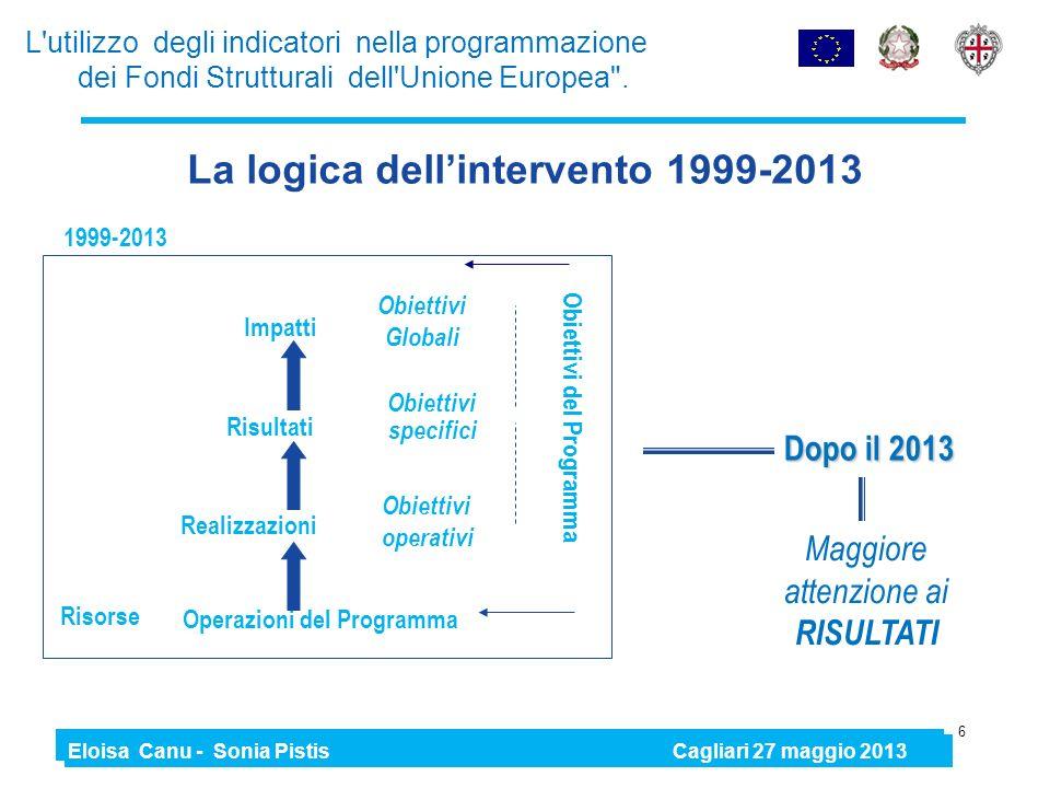 La logica dell'intervento 1999-2013 Operazioni del Programma