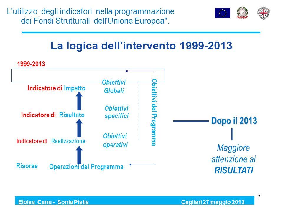 La logica dell'intervento 1999-2013