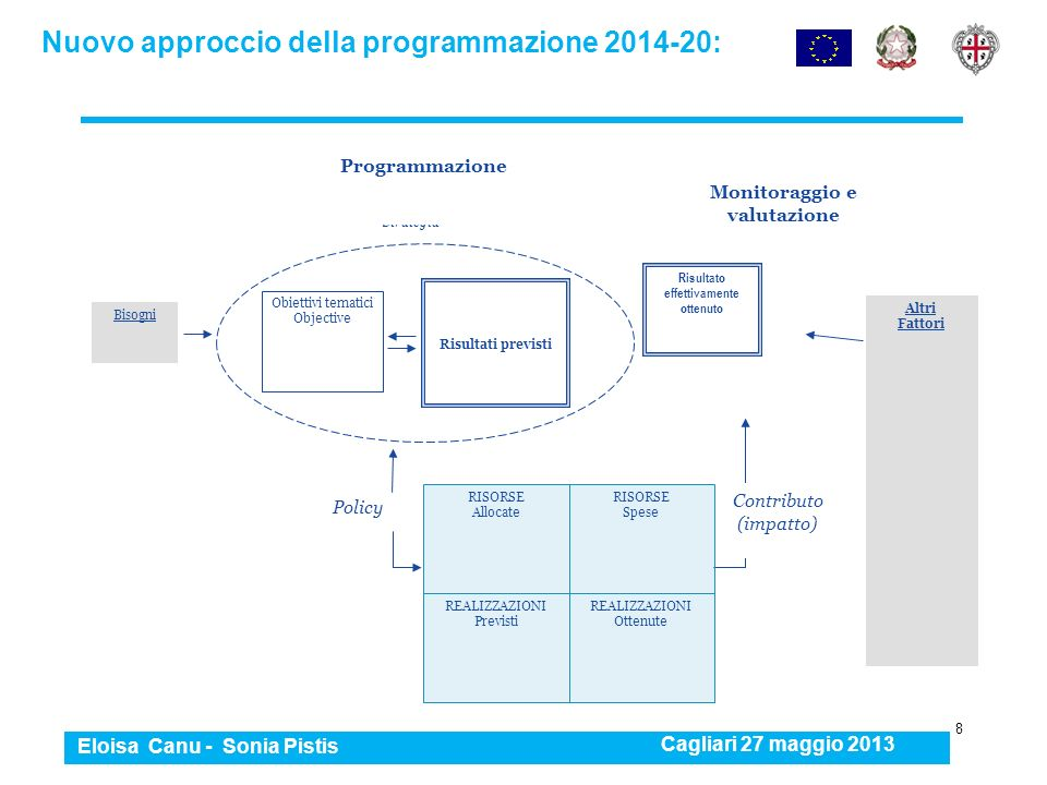 Nuovo approccio della programmazione 2014-20: