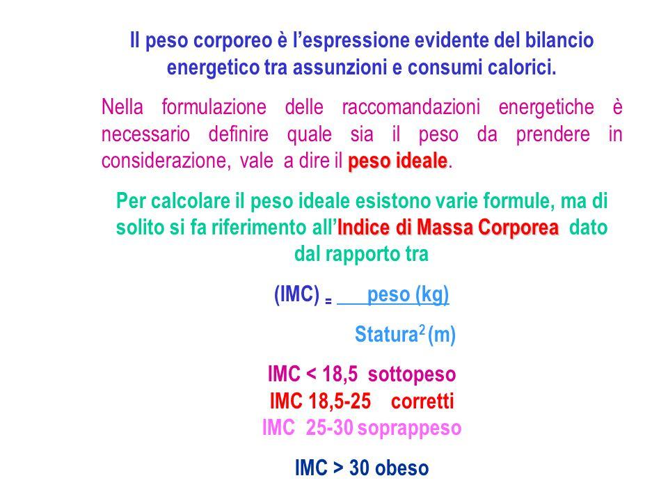 IMC < 18,5 sottopeso IMC 18,5-25 corretti IMC 25-30 soprappeso