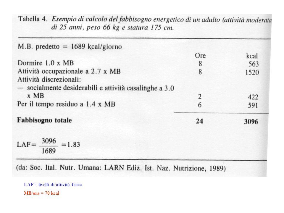 LAF = livelli di attività fisica