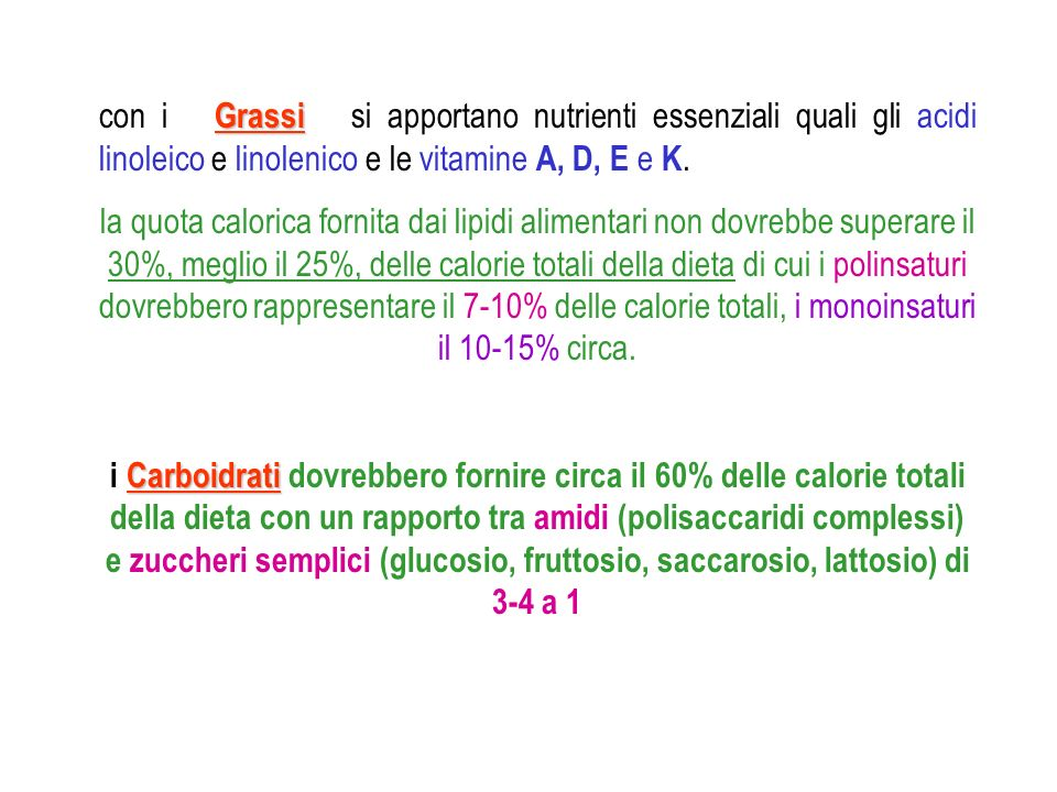 con i Grassi si apportano nutrienti essenziali quali gli acidi linoleico e linolenico e le vitamine A, D, E e K.