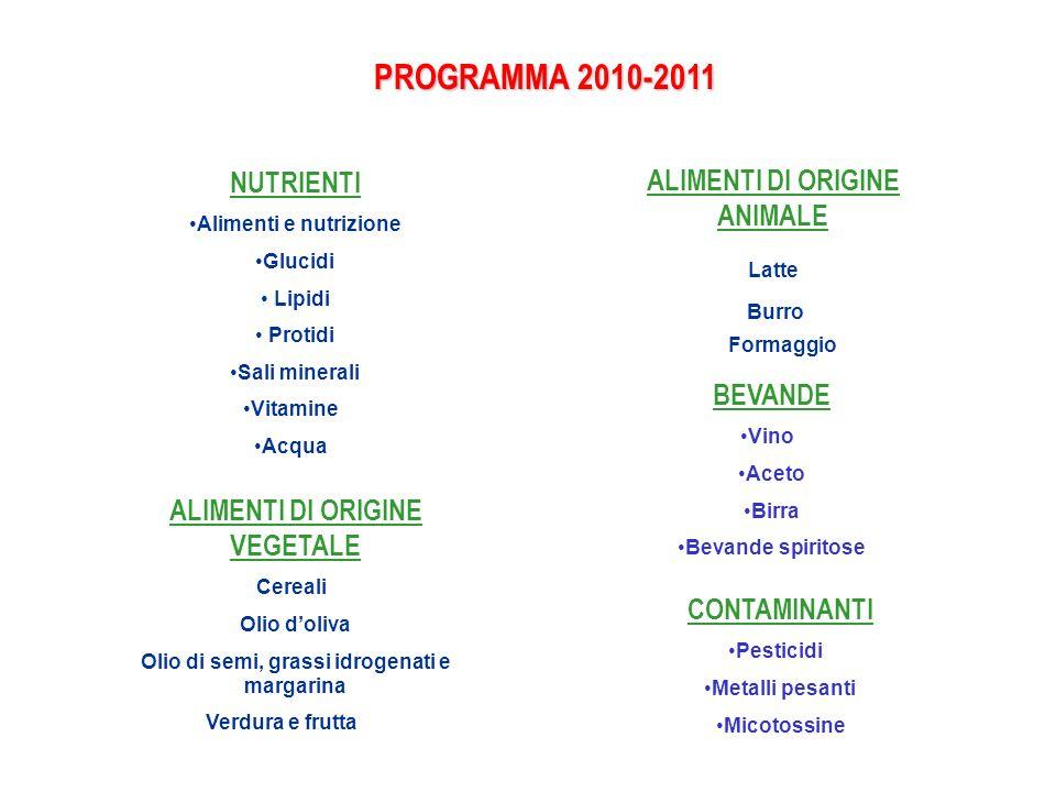 PROGRAMMA 2010-2011 NUTRIENTI ALIMENTI DI ORIGINE ANIMALE BEVANDE