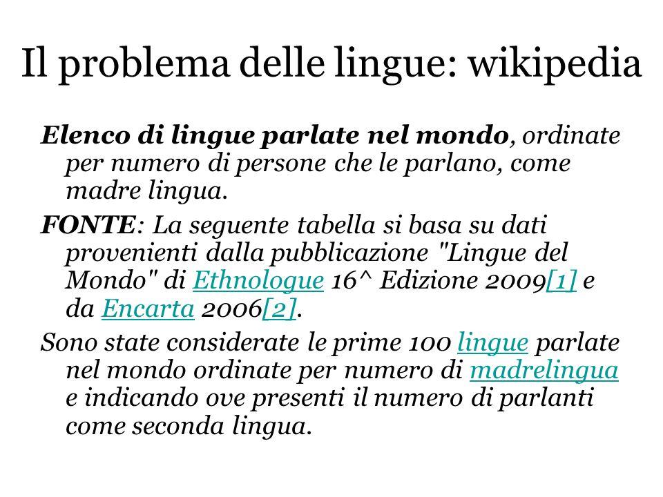 Il problema delle lingue: wikipedia
