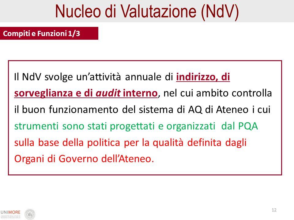 Nucleo di Valutazione (NdV)