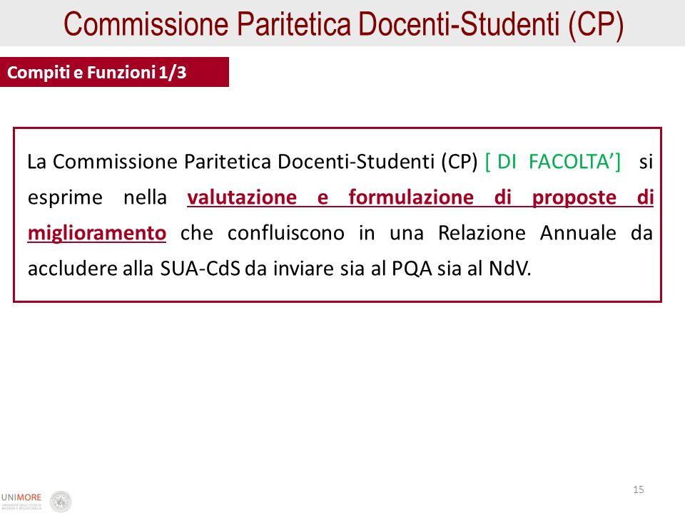 Commissione Paritetica Docenti-Studenti (CP)