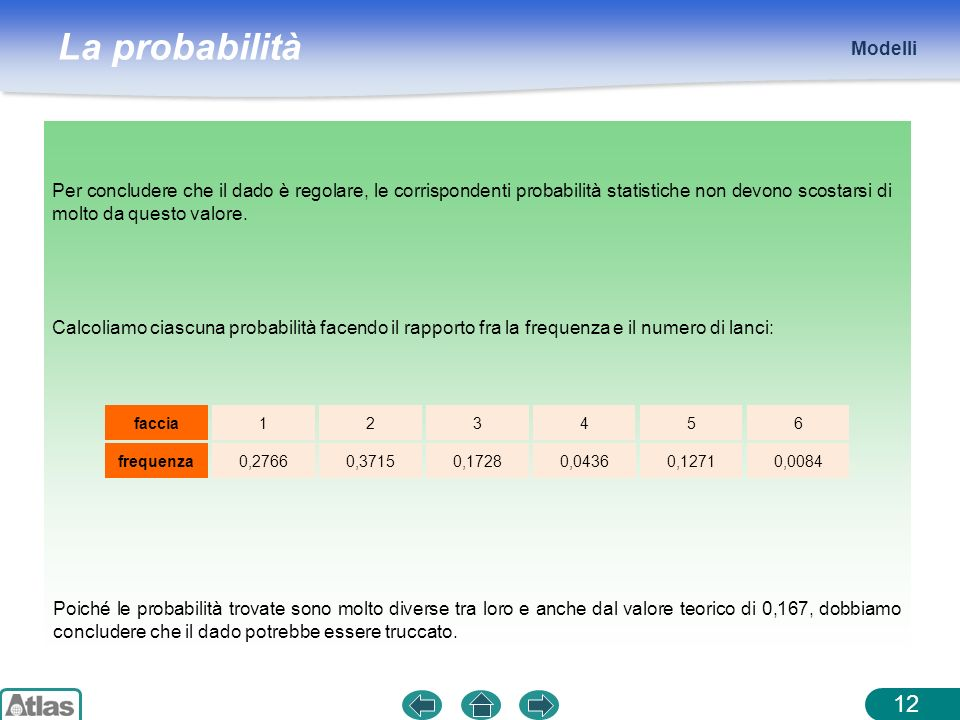 ModelliPer concludere che il dado è regolare, le corrispondenti probabilità statistiche non devono scostarsi di molto da questo valore.
