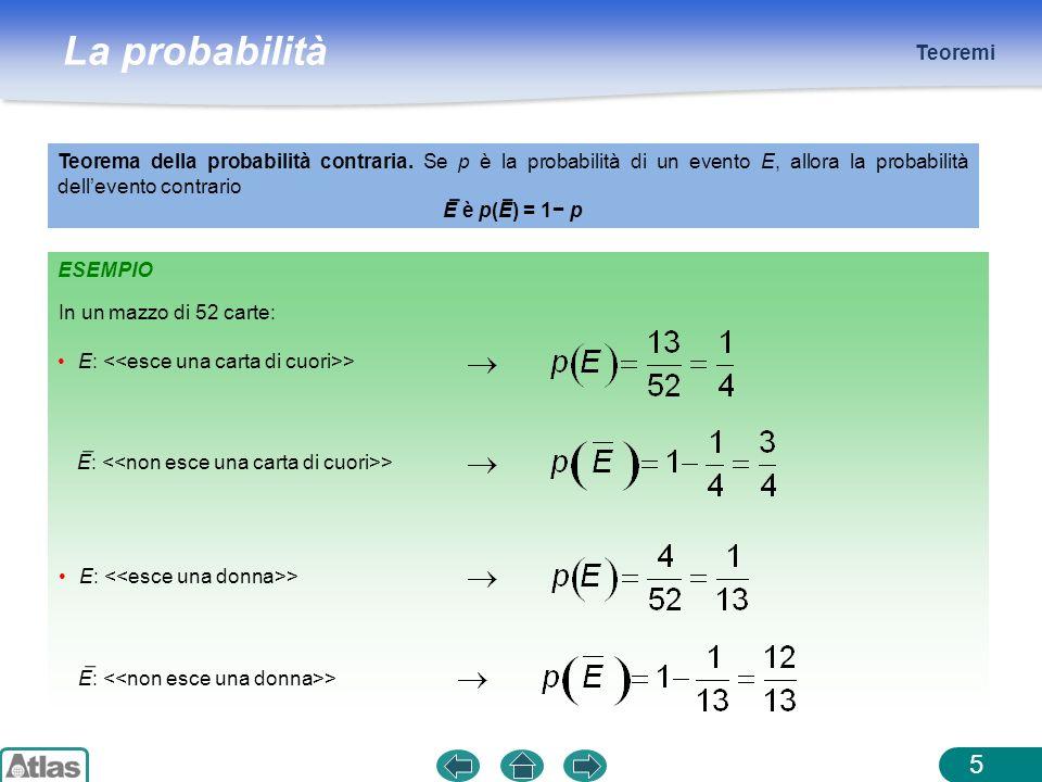 TeoremiTeorema della probabilità contraria. Se p è la probabilità di un evento E, allora la probabilità dell'evento contrario.