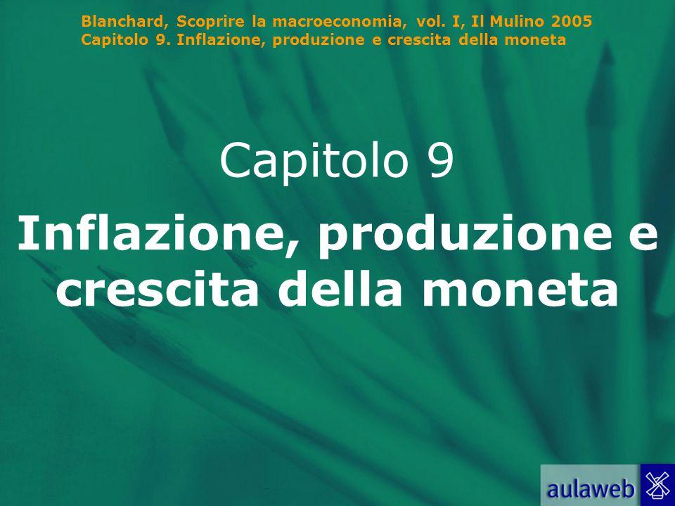 Inflazione, produzione e crescita della moneta