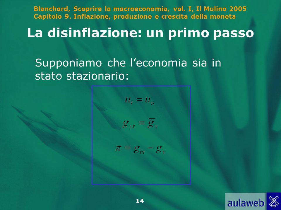 La disinflazione: un primo passo