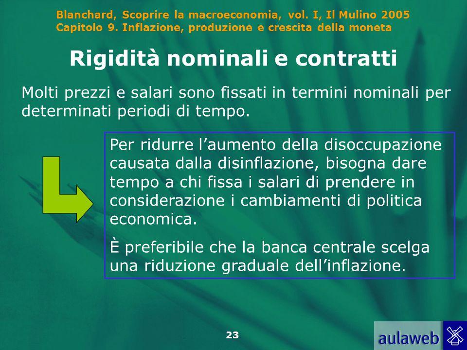 Rigidità nominali e contratti