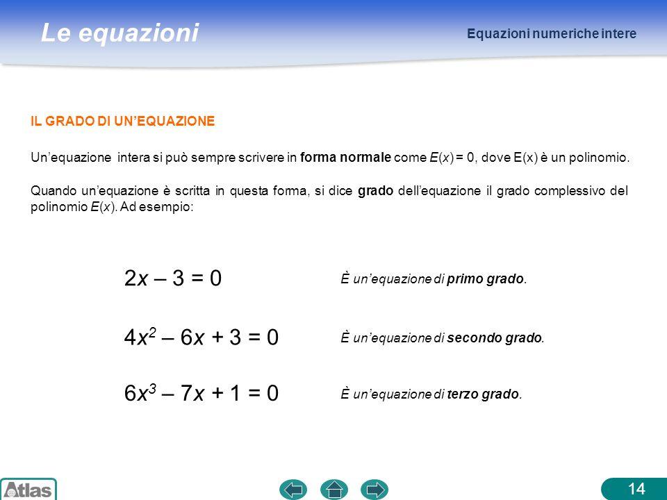 Equazioni numeriche intere