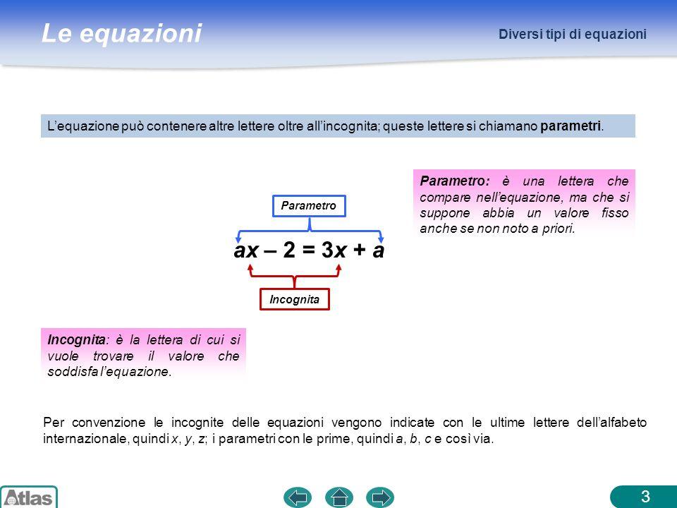 ax – 2 = 3x + a 3 Diversi tipi di equazioni