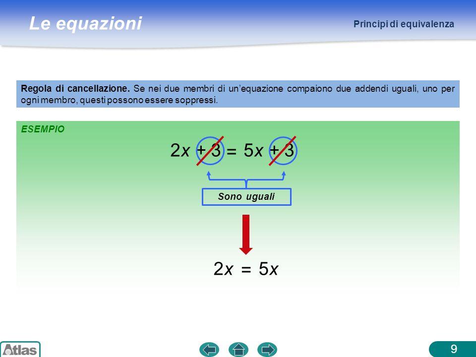 2x + 3 = 5x + 3 2x = 5x 9 Principi di equivalenza