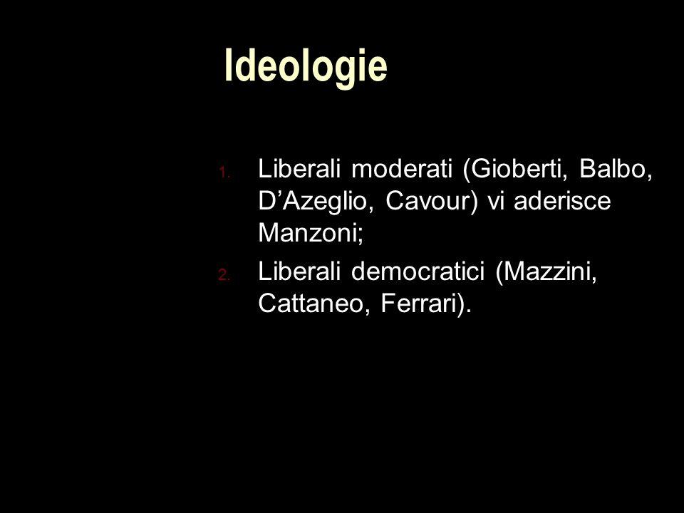 Ideologie Liberali moderati (Gioberti, Balbo, D'Azeglio, Cavour) vi aderisce Manzoni; Liberali democratici (Mazzini, Cattaneo, Ferrari).